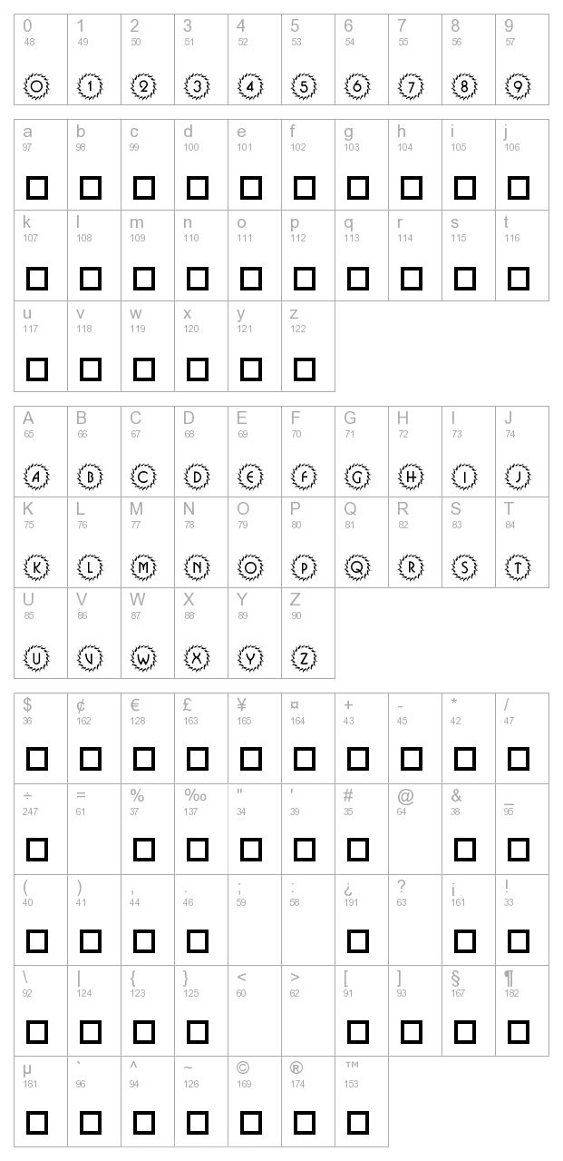101! Deco Type 1 character map