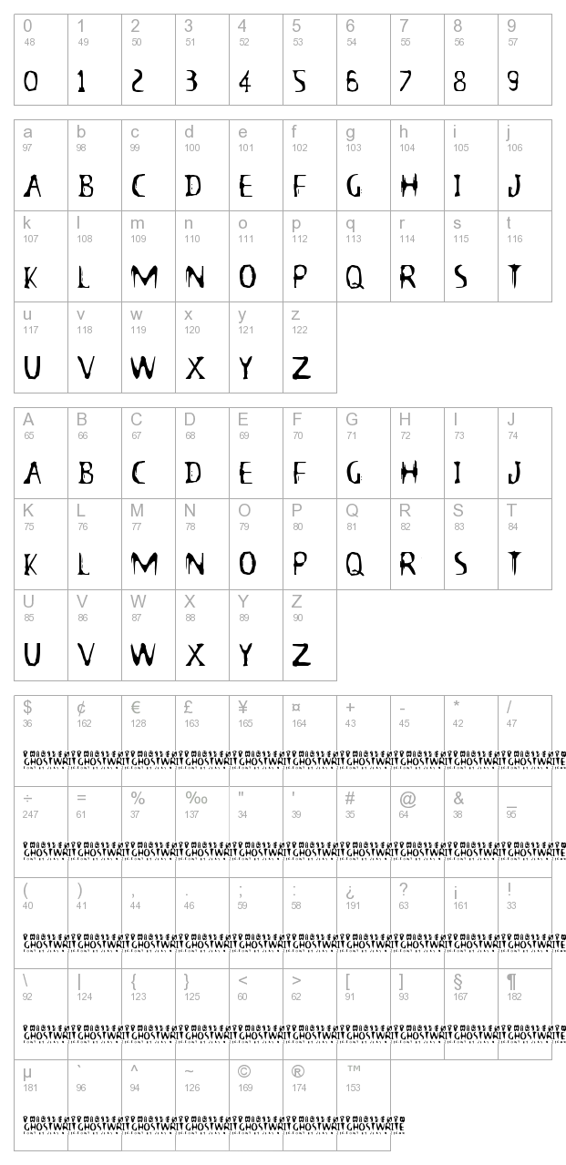 13th Ghostwrite character map