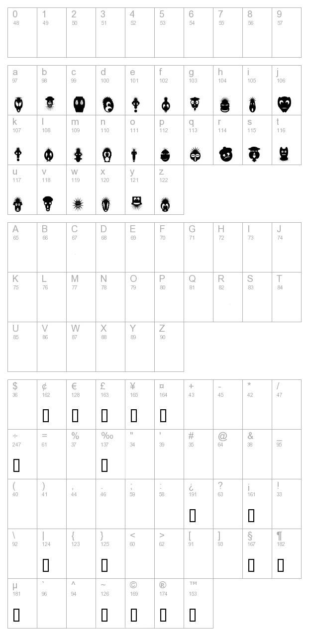 26 Faces character map