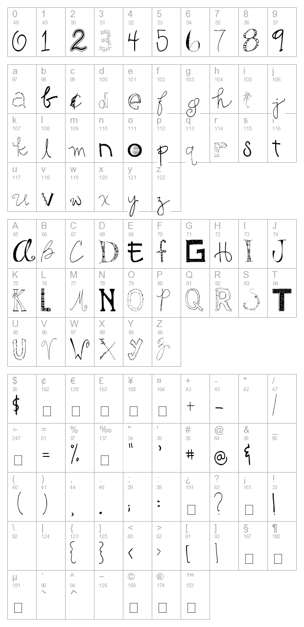 2 Peas GG Font character map
