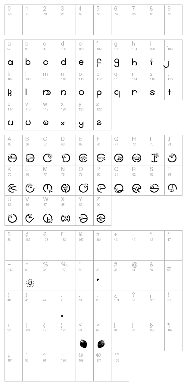 70:<STRAWBERRY> character map