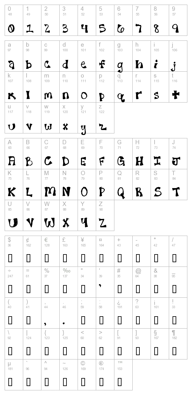 7th Fad Face character map