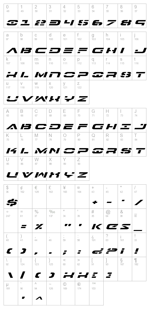 7th Service Expanded Italic character map