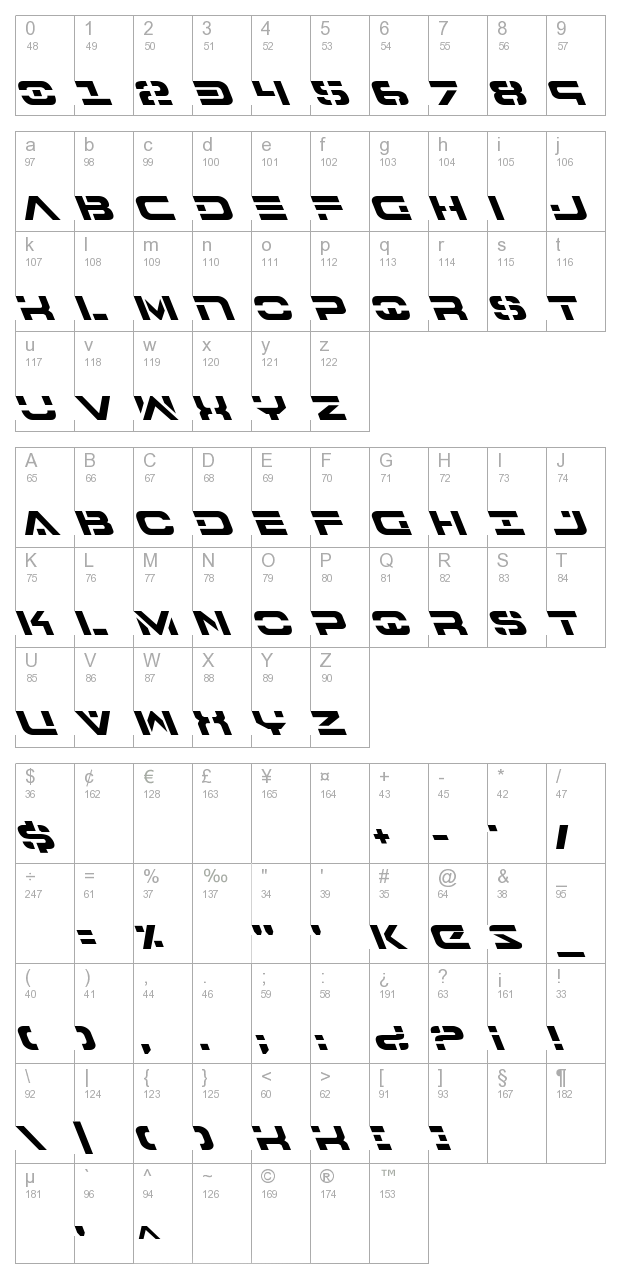 7th Service Leftalic character map