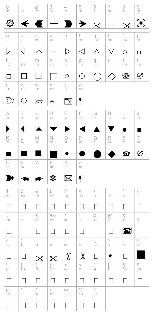 Abacus Three SSi character map