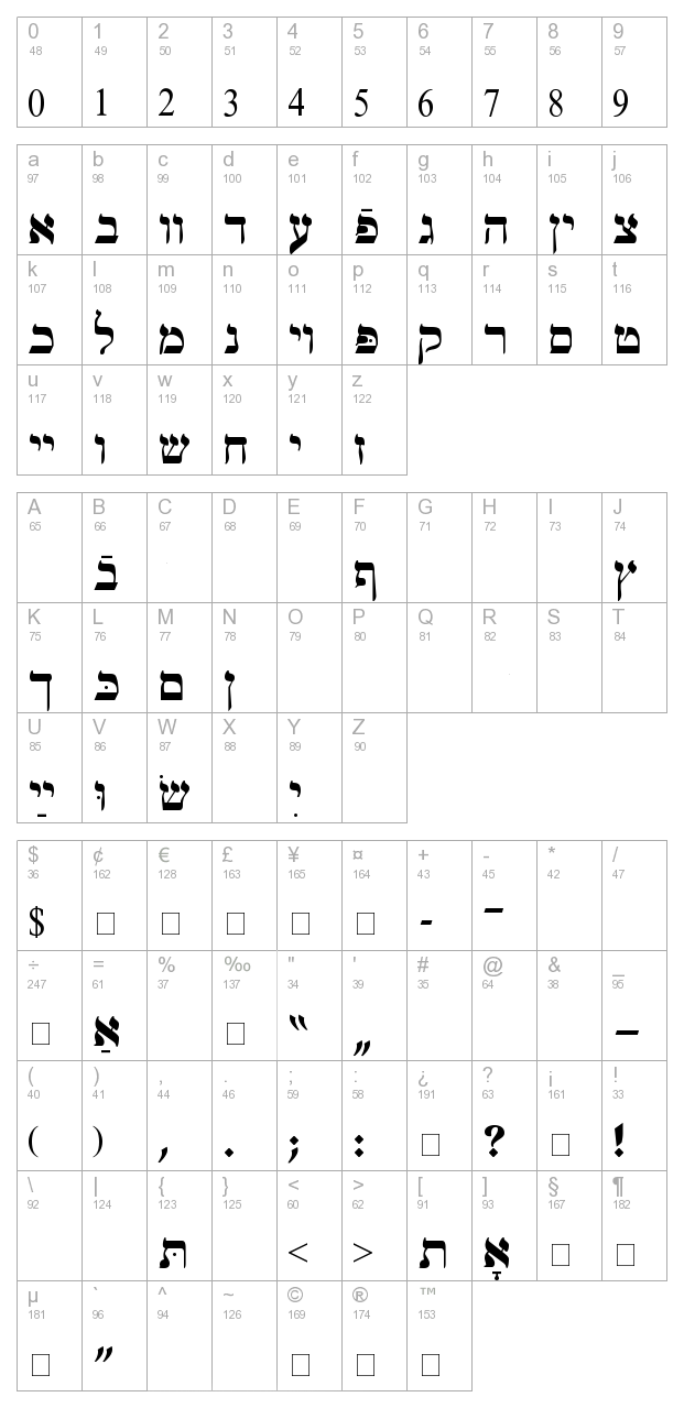 Ain Yiddishe Font Traditional character map