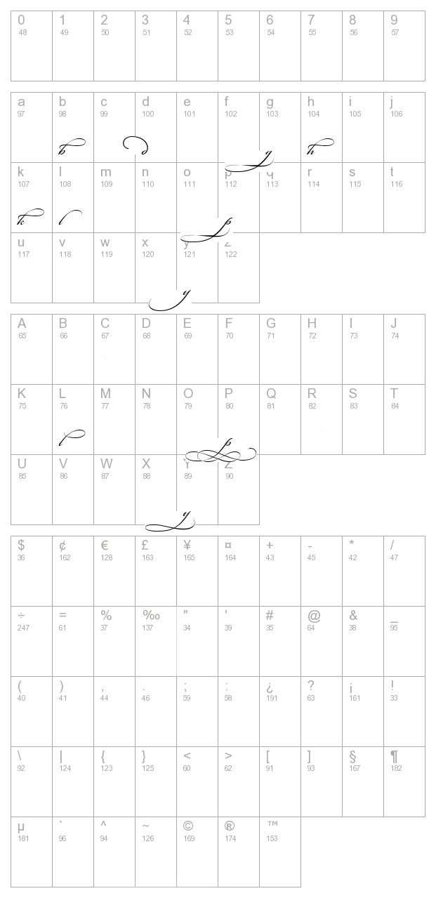 Bickham Script MM Alternates II character map