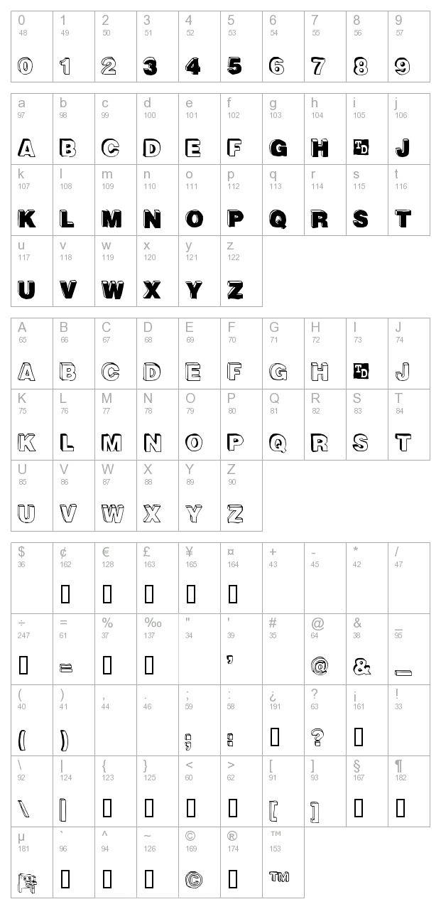 Block Dog Trial Version character map