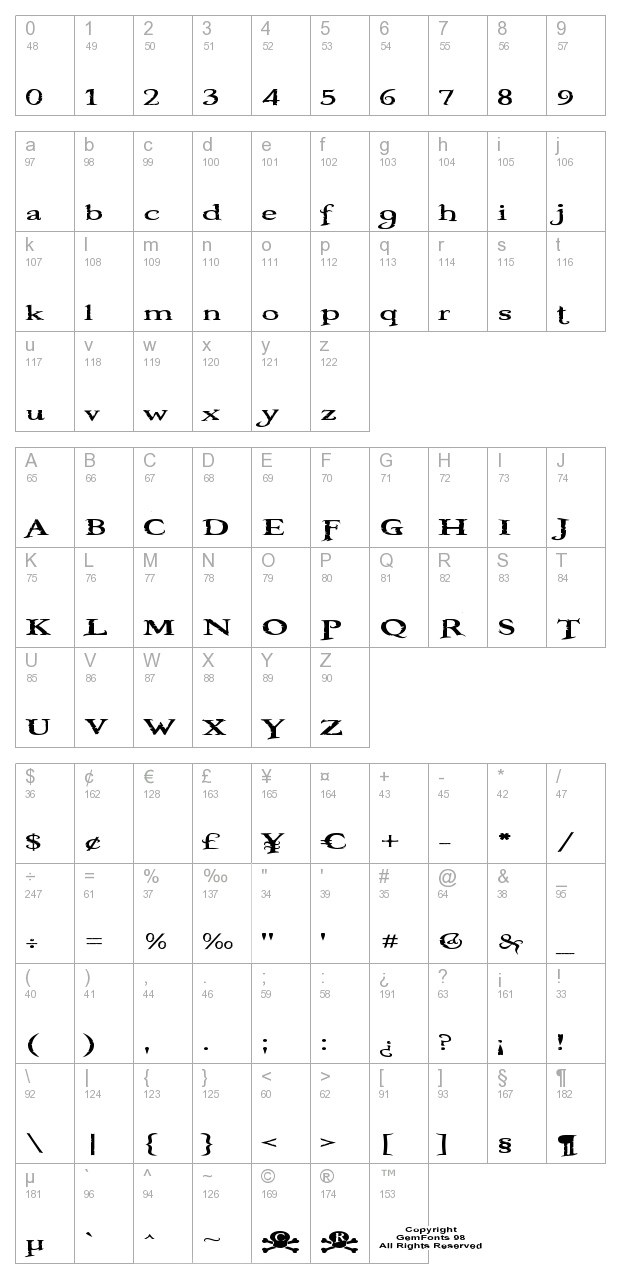 Booter - One Zero character map