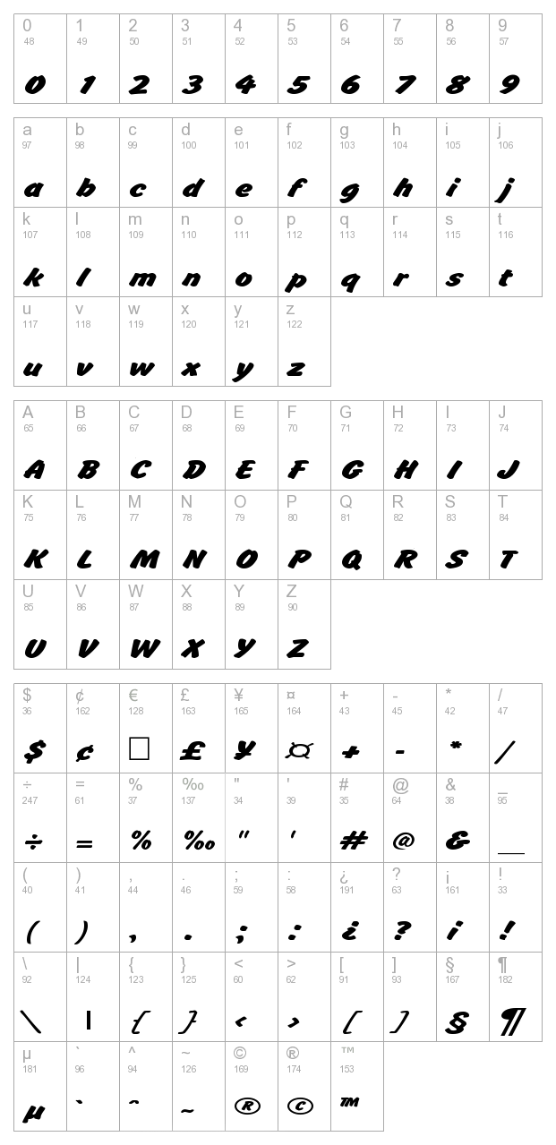 Brush Hand Expanded Regular character map