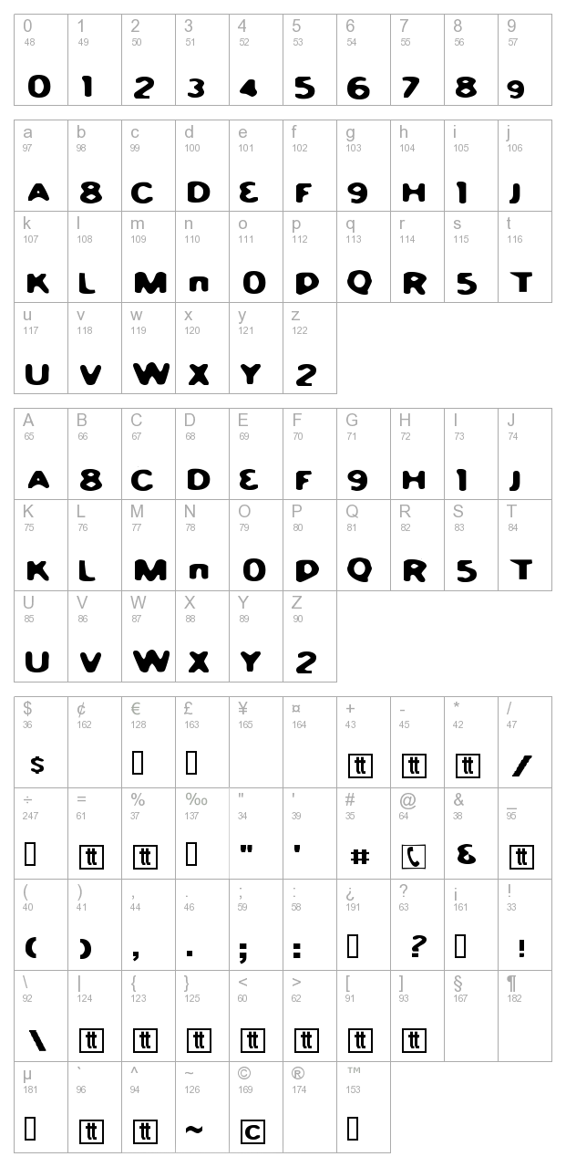 Burn Your Phone character map