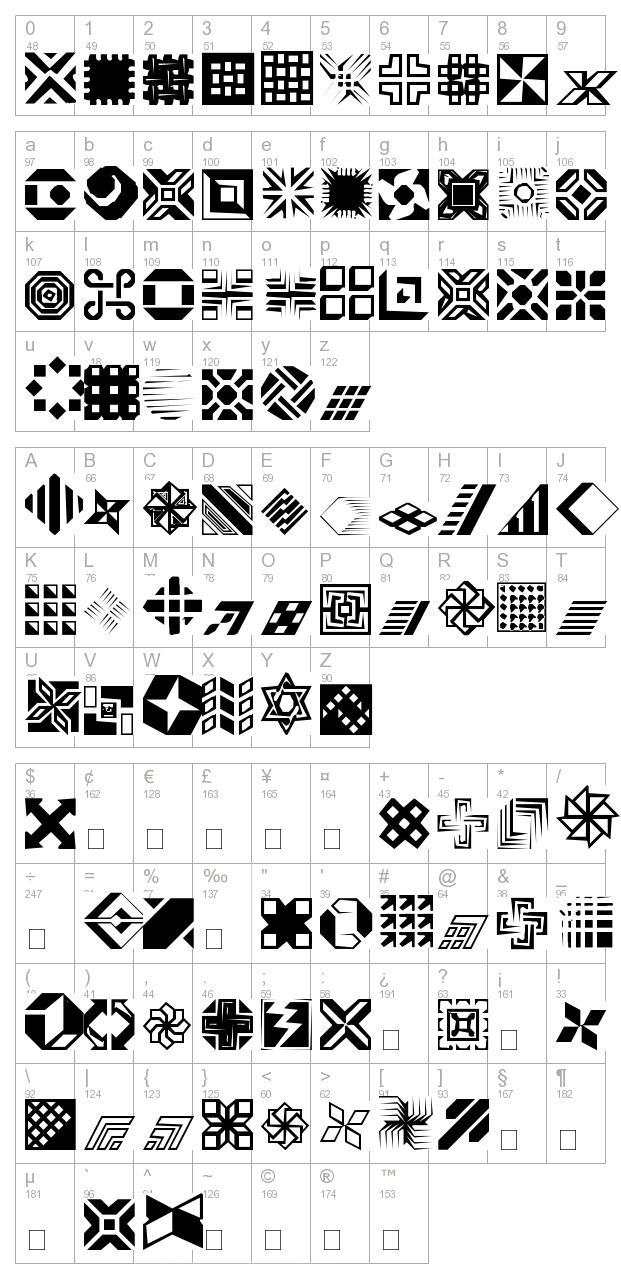 Carr Dings character map