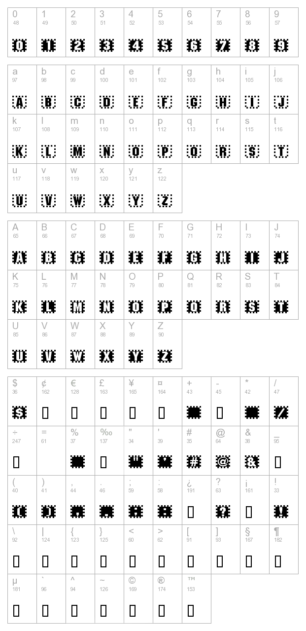 Checkers character map