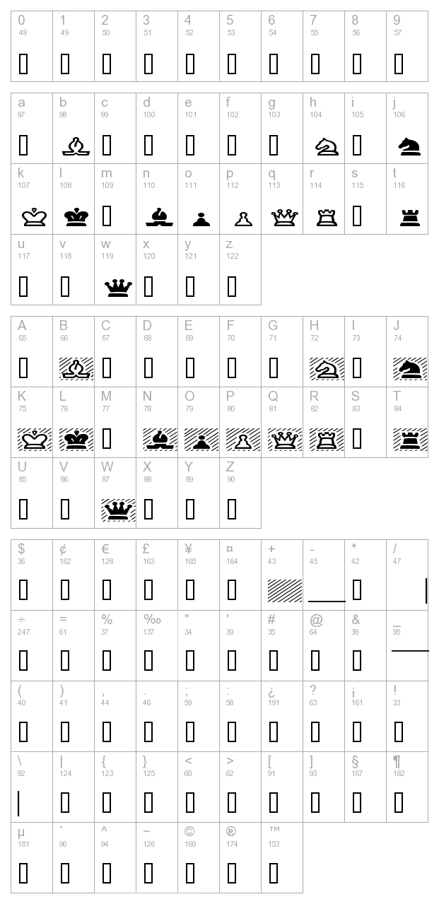 Chess Piece Extended character map