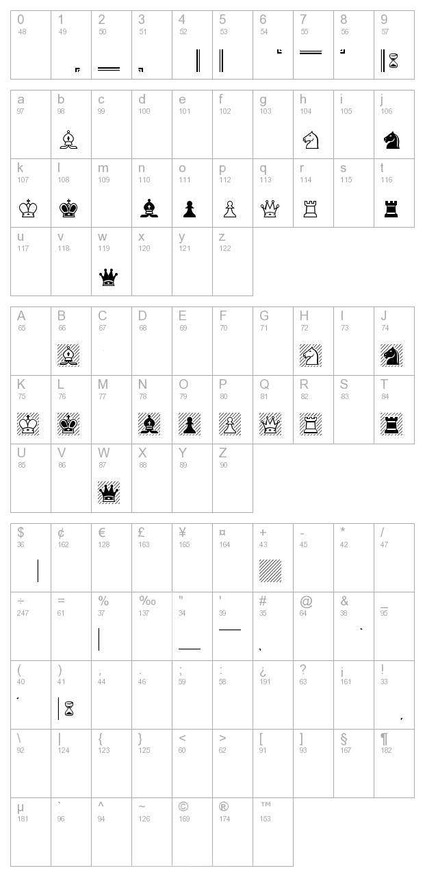 Chess Alpha character map
