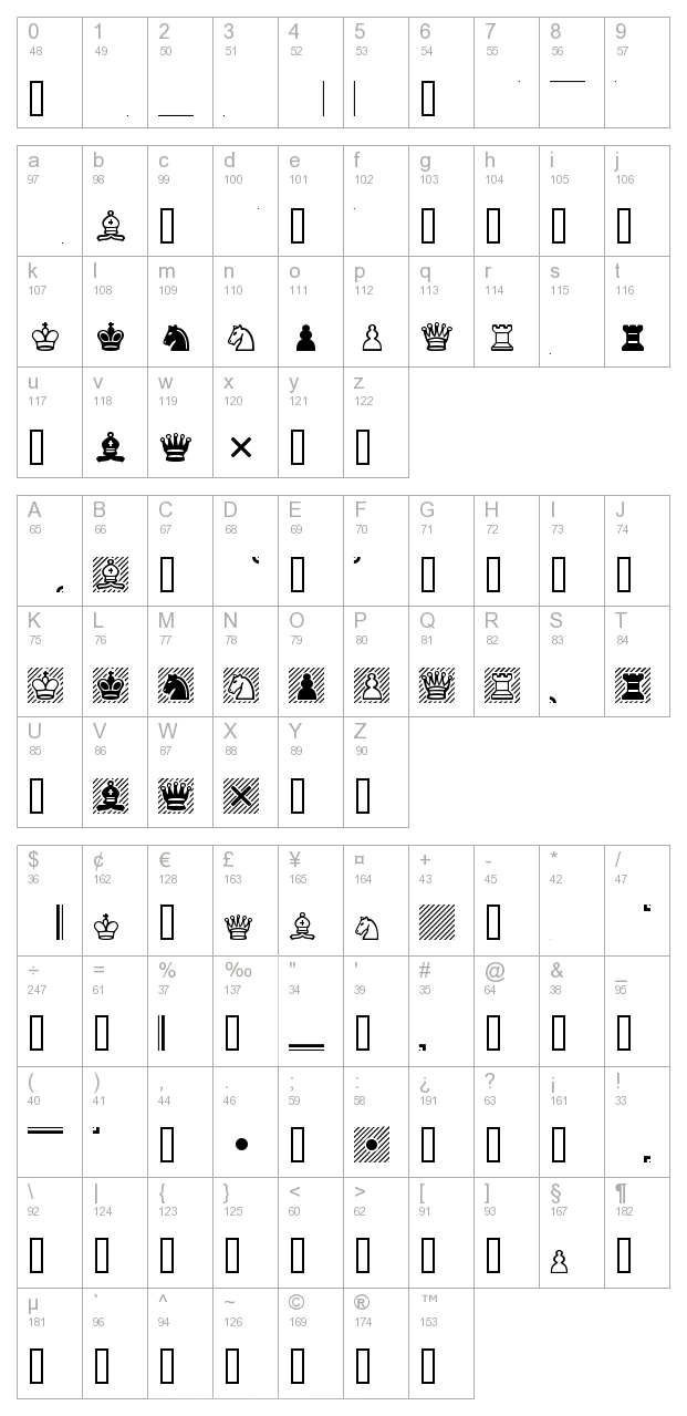 Chess Cases character map