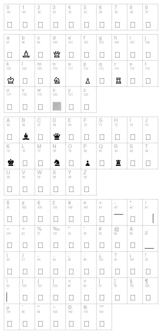 Chess SSi character map