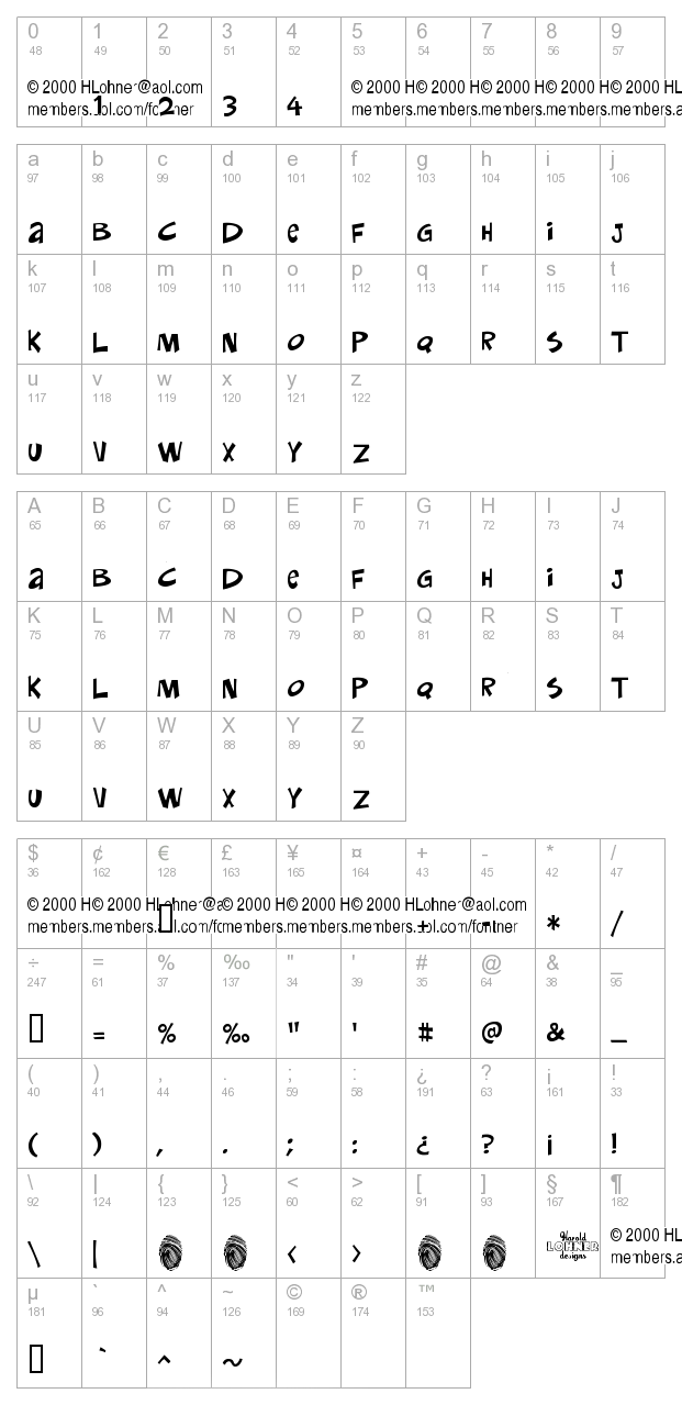 Coker Two Trial Version character map