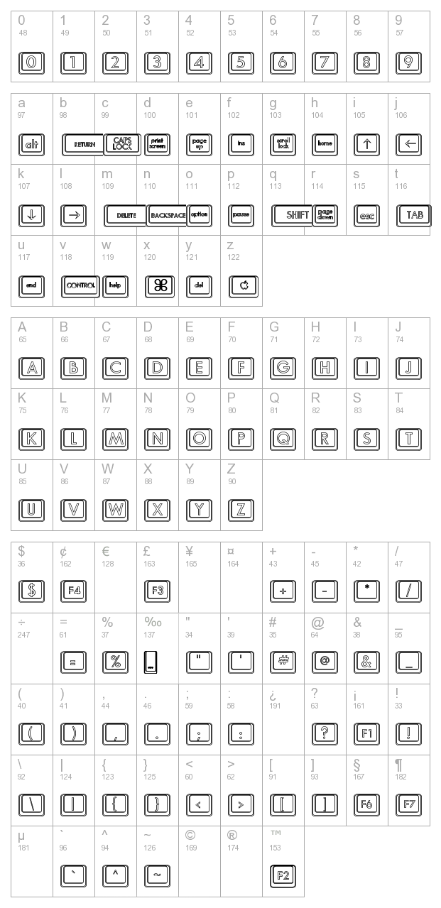 Compkey 2 Hollow character map