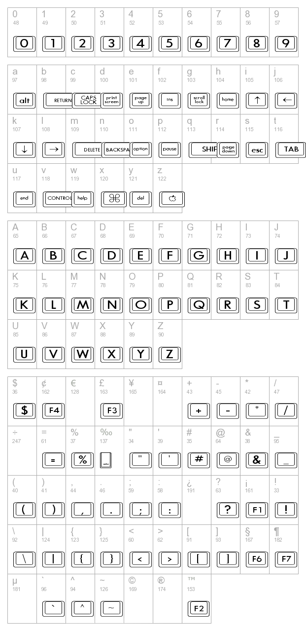 Compkey 2 Wide character map