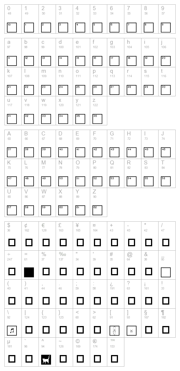 Crossword Low Numbers character map