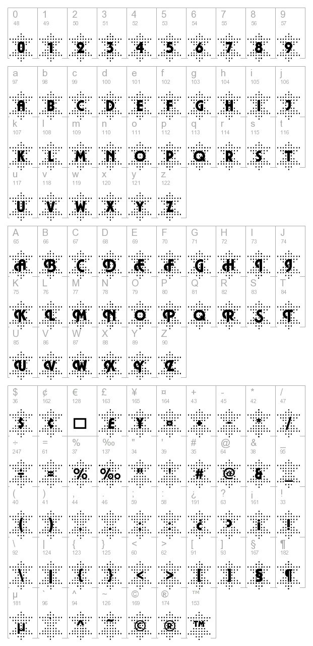 DTC Plaza M 47 character map
