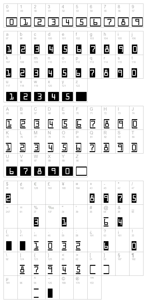 Deco Numbers LH OCRA character map