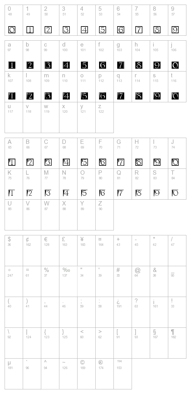 Deco Numbers LH Serlio character map