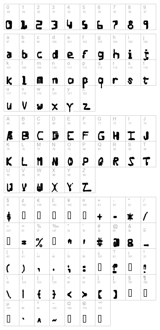 Degraded Chip Creep character map