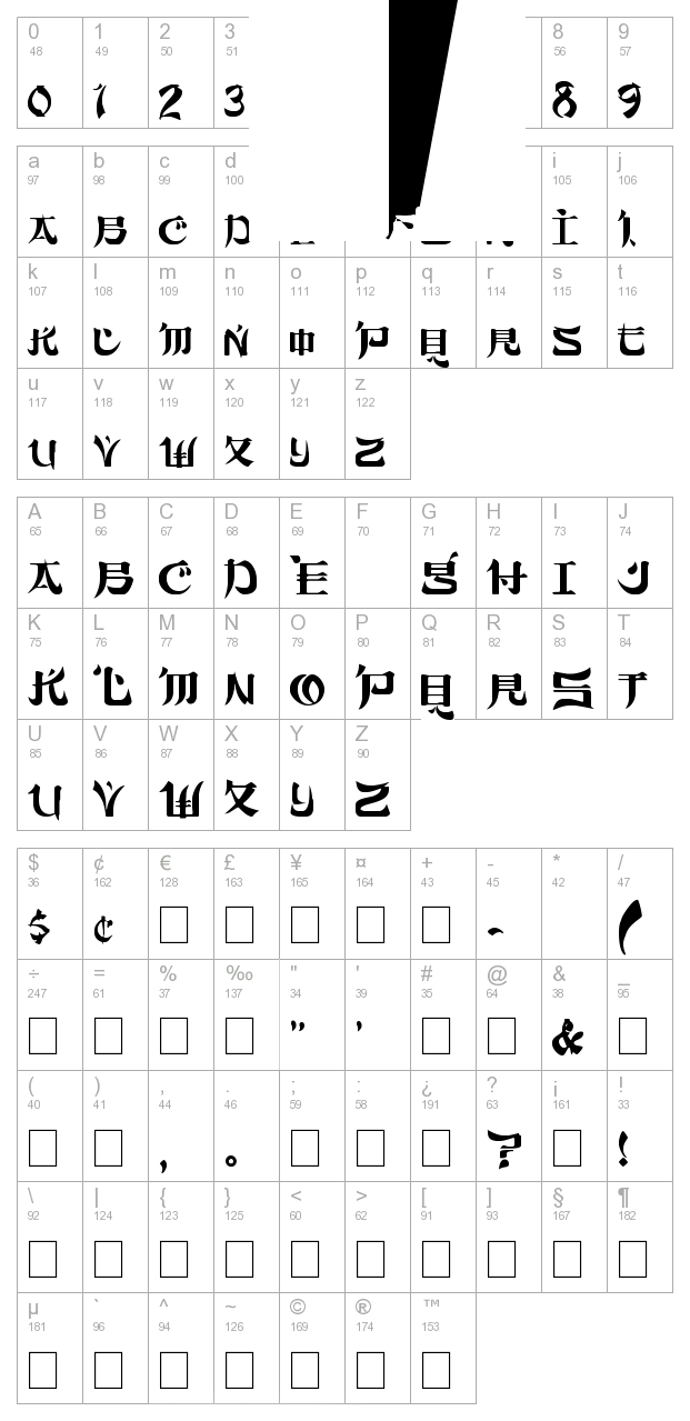 Dick Chamberlains Death F character map