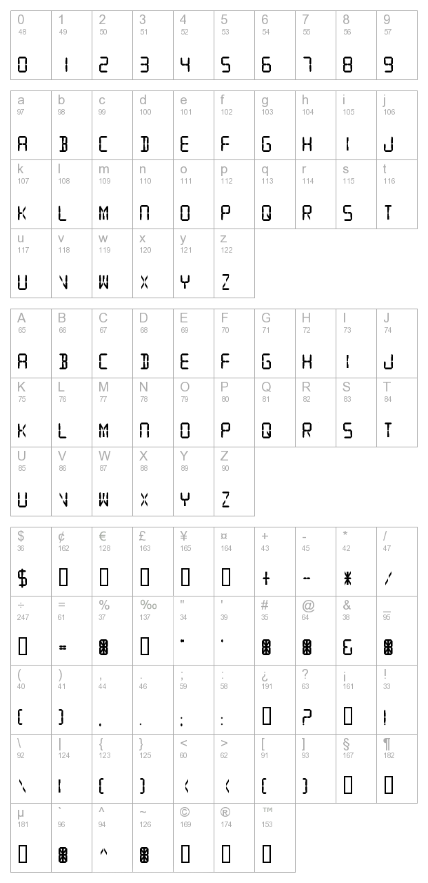Digital Readout Thick Upright character map