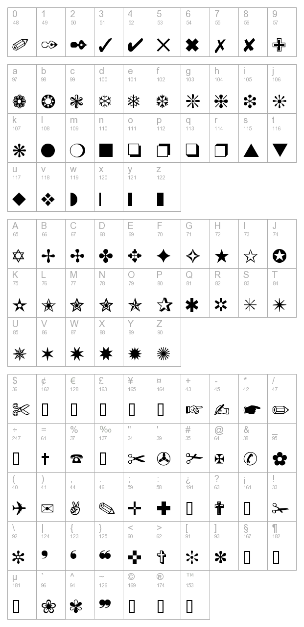 Dingbats One character map