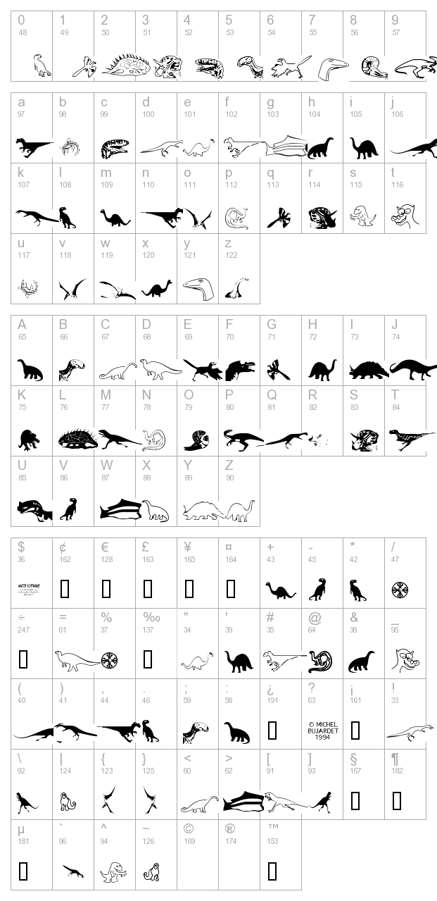 Dinoso Type character map