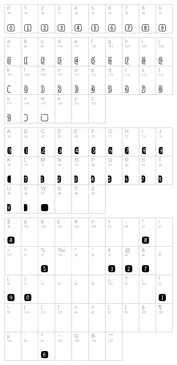 Double Digits Super Square character map