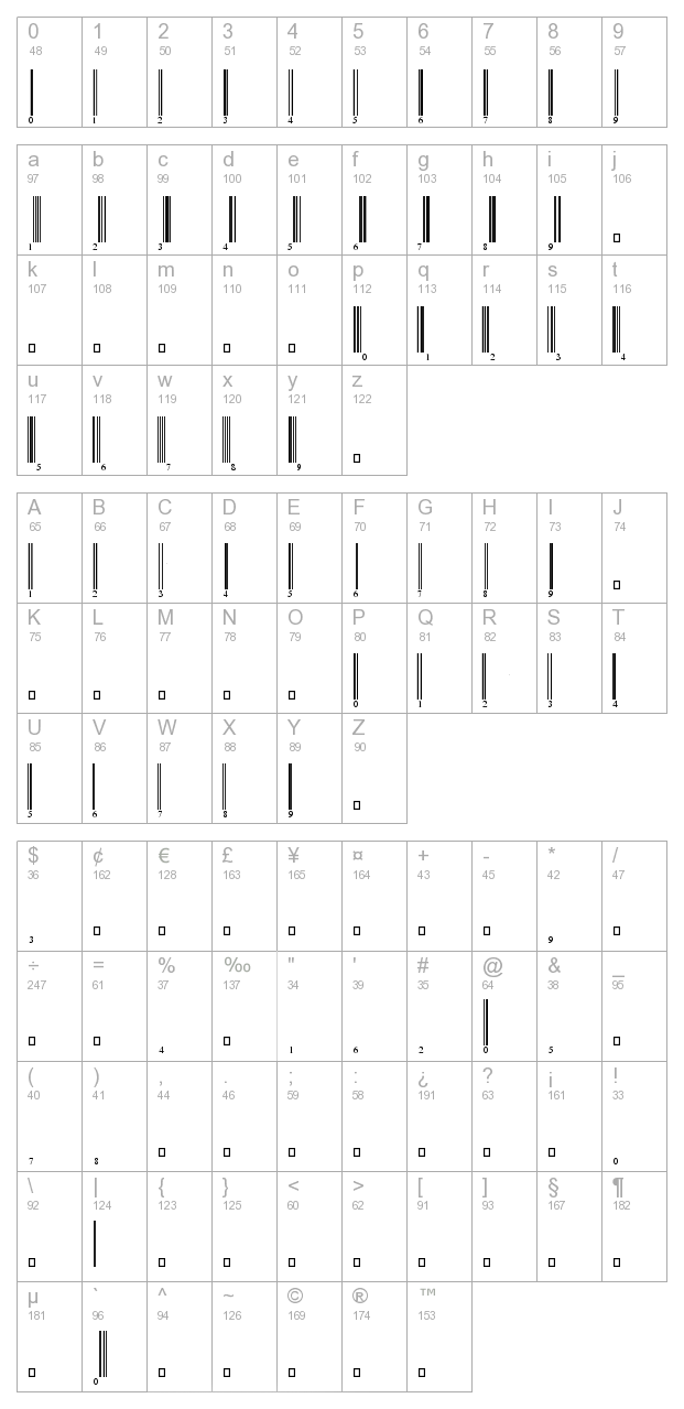 EAN-13 character map