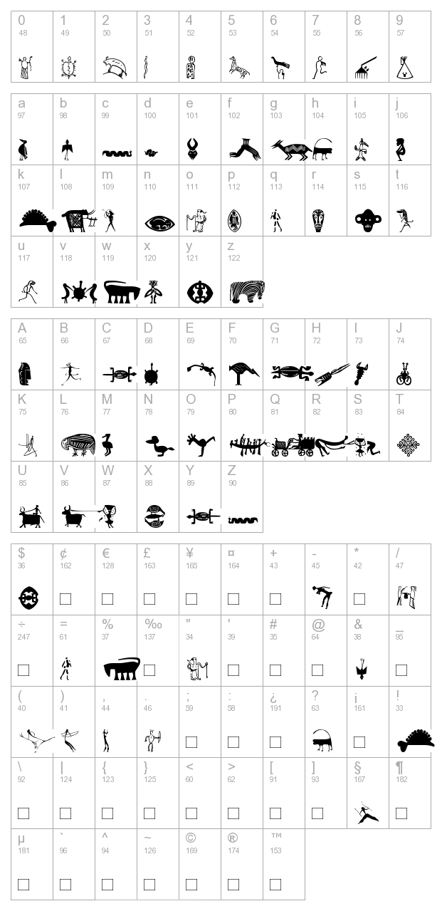 Ethno Font character map