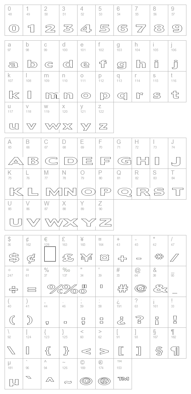 FZ BASIC 55 HOLLOW EX character map