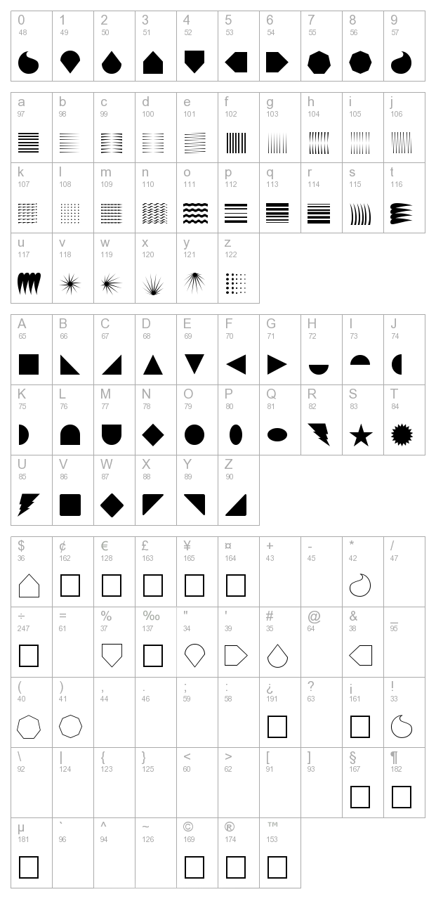 FZ DING 33 character map