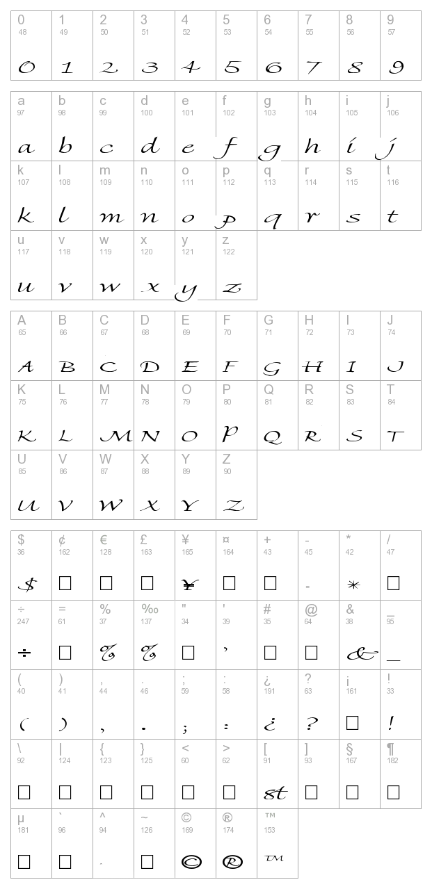 FZ HAND 8 EX character map