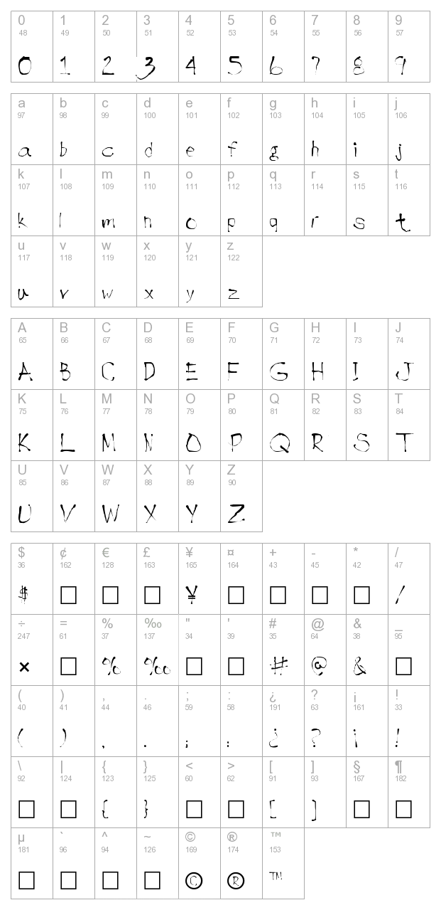 FZ HAND 9 character map