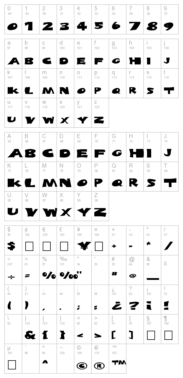 FZ JAZZY 10 EX character map