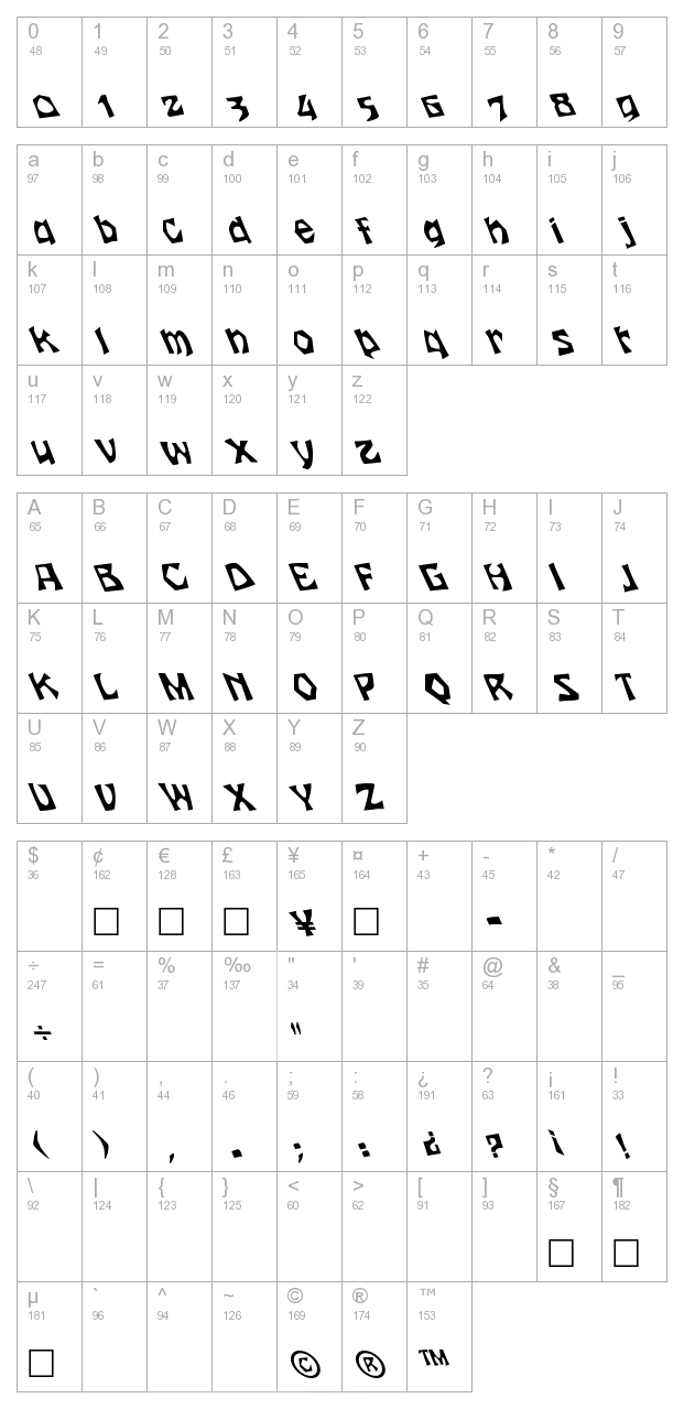 FZ JAZZY 12 LEFTY character map