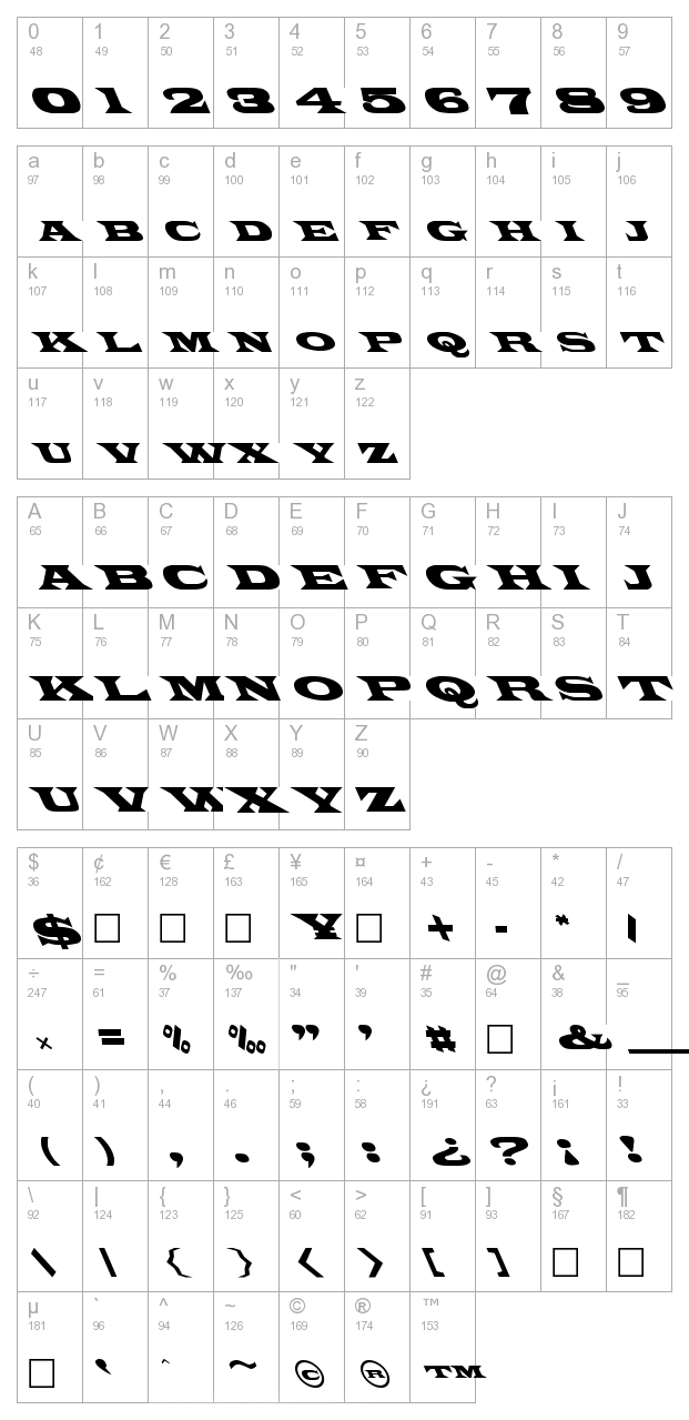 FZ JAZZY 26 LEFTY character map