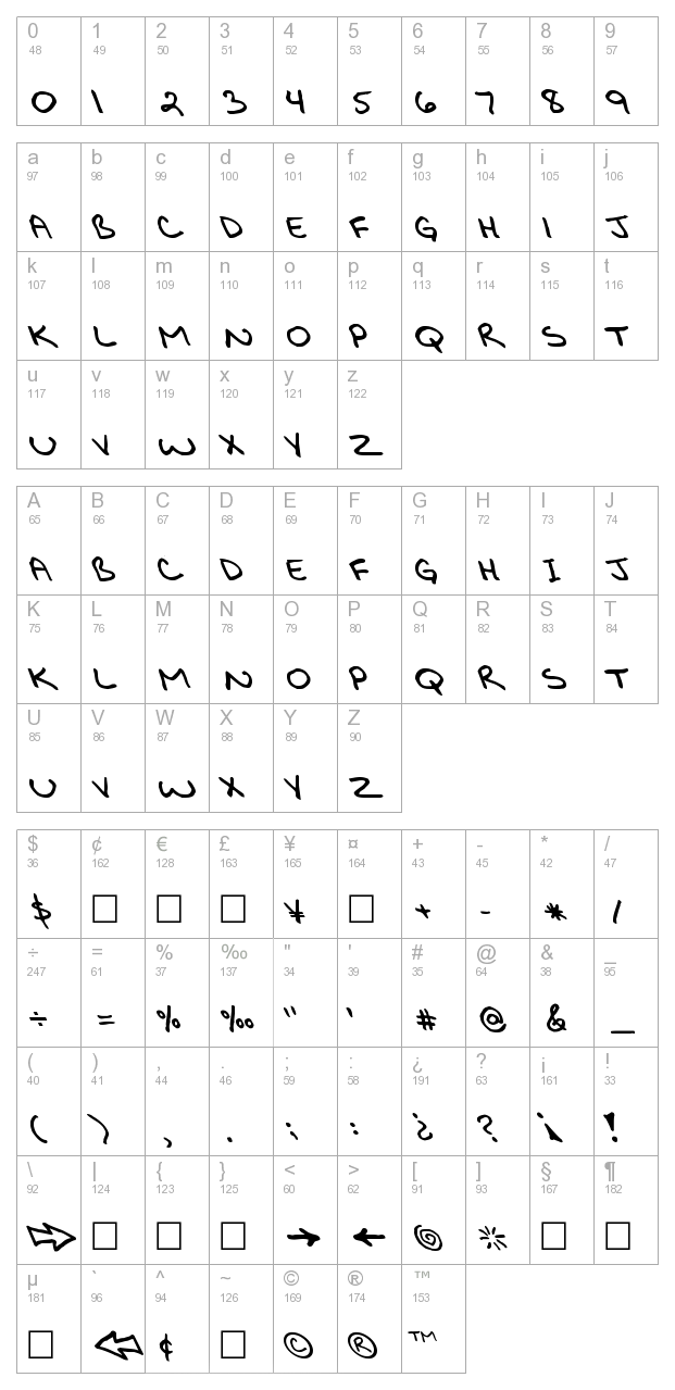 FZ JAZZY 29 LEFTY character map