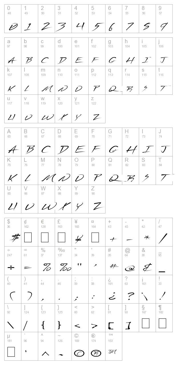 FZ JAZZY 44 EX character map