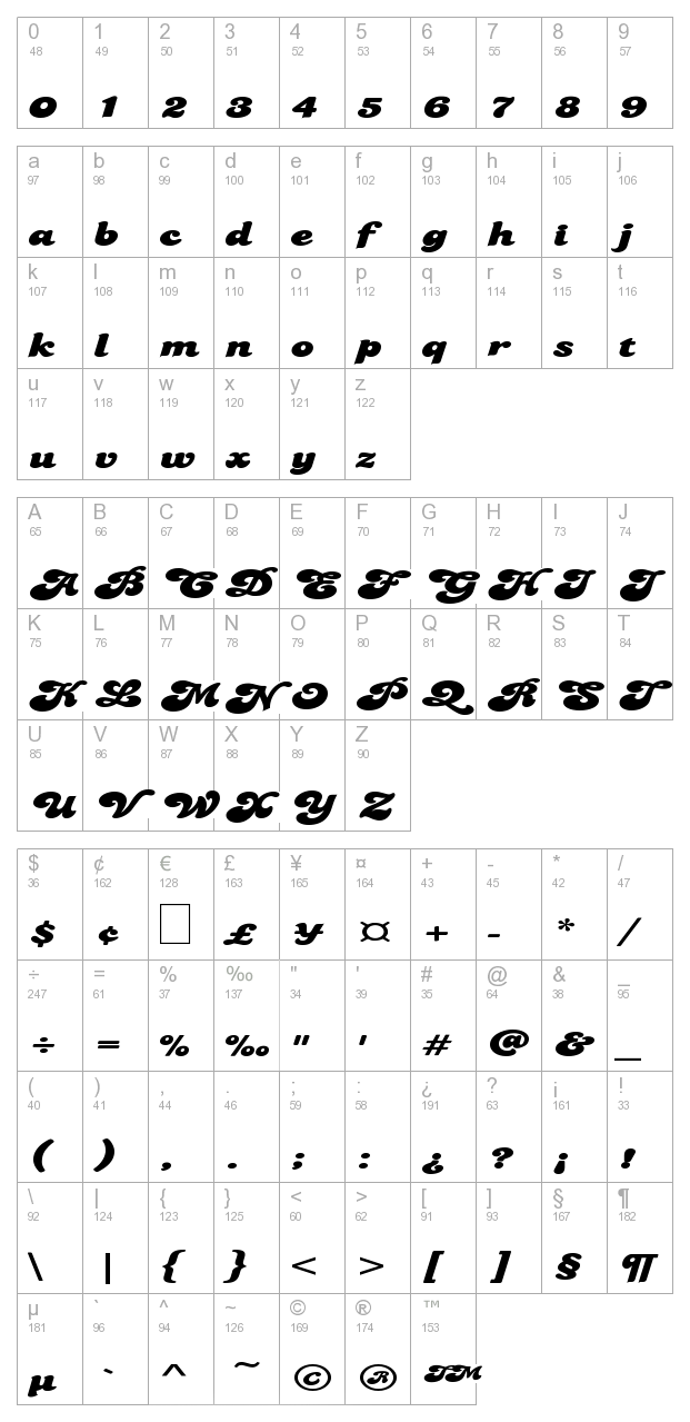 FZ JAZZY 49 EX character map