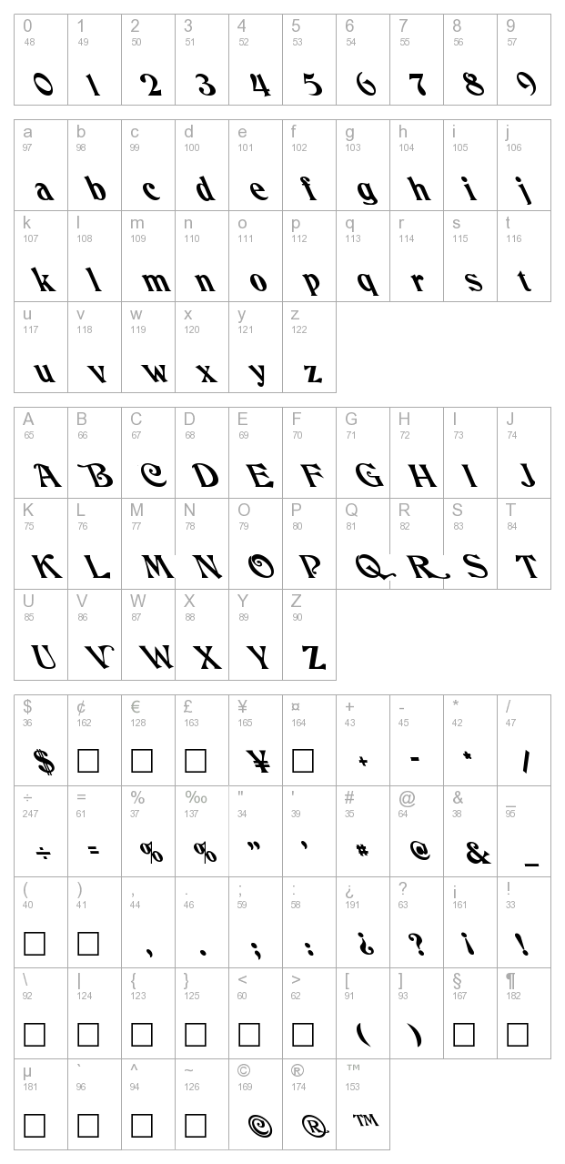 FZ JAZZY 50 LEFTY character map