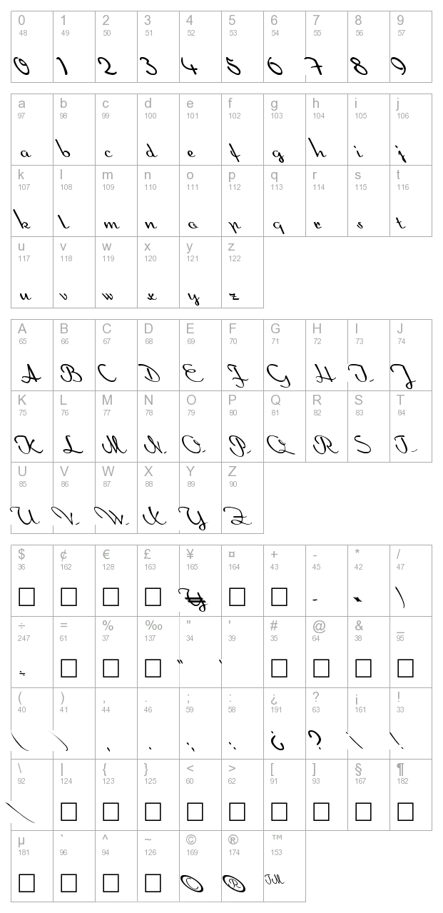 FZ SCRIPT 20 LEFTY character map