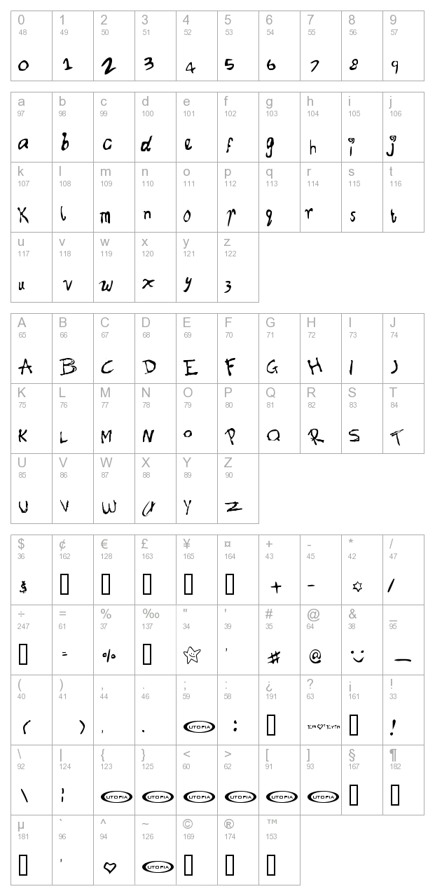Font for Erin character map