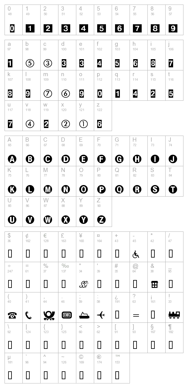 Format Pi One SSi character map